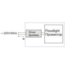 Прожектор Electrum LED LITEJET SL-20 6500K