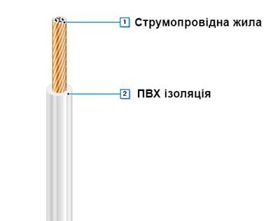 конструкція пв-1