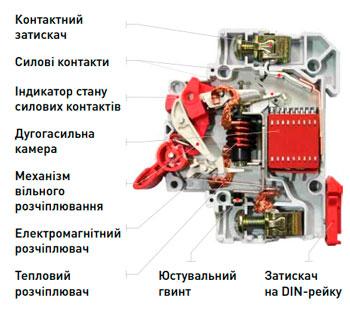 конструкція автомата енекст
