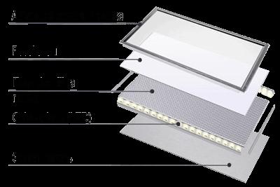 Панель led конструкція