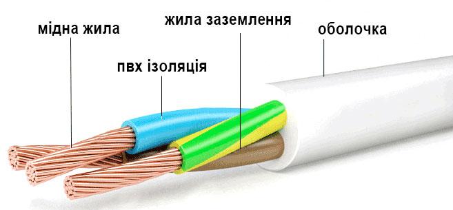 pvs konstrukciya