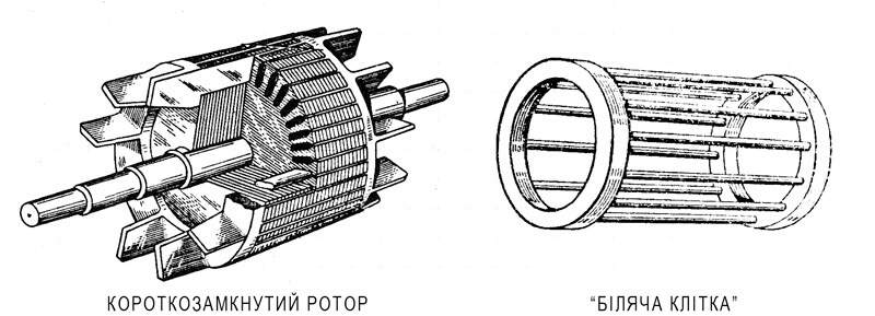 обмотка - короткозамкнутий ротор