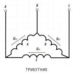 схема трикутник