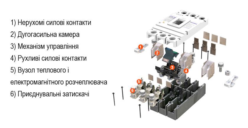 silovoy-avtomat-konstrukciya