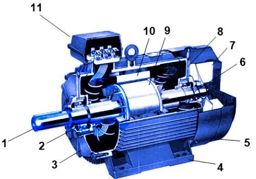 двигун асинхронний конструкція