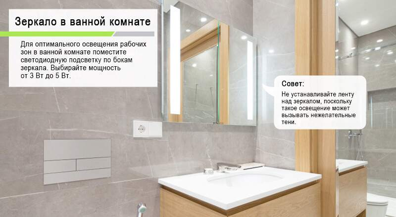 подсветка зеркала в туалете
