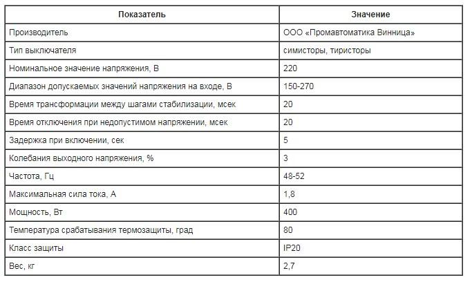 характеристики стабилизатора напряжения СНм-1-400